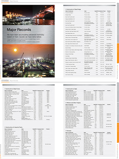 Hyundai_Major_Records